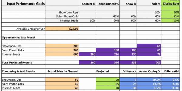 Phil Town Rule 1 Spreadsheet Inside Rule 1 Investing Spreadsheet Spreadsheet App Excel Spreadsheet Phil Phil Town Rule 1 Spreadsheet Google Spreadsheet