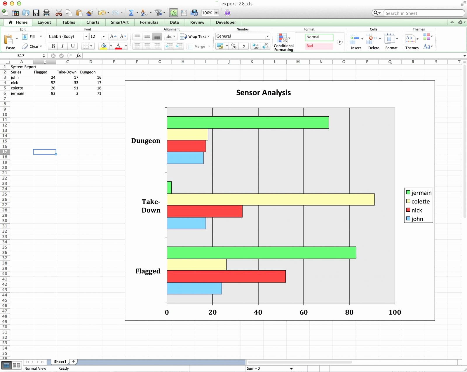 Phil Town Rule 1 Spreadsheet Within Rule 1 Investing Spreadsheet Spreadsheet App Excel Spreadsheet Phil