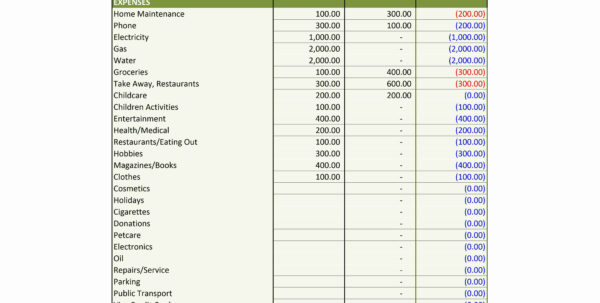 Photography Accounting Spreadsheet In Photography Accounting Spreadsheet – Spreadsheet Collections