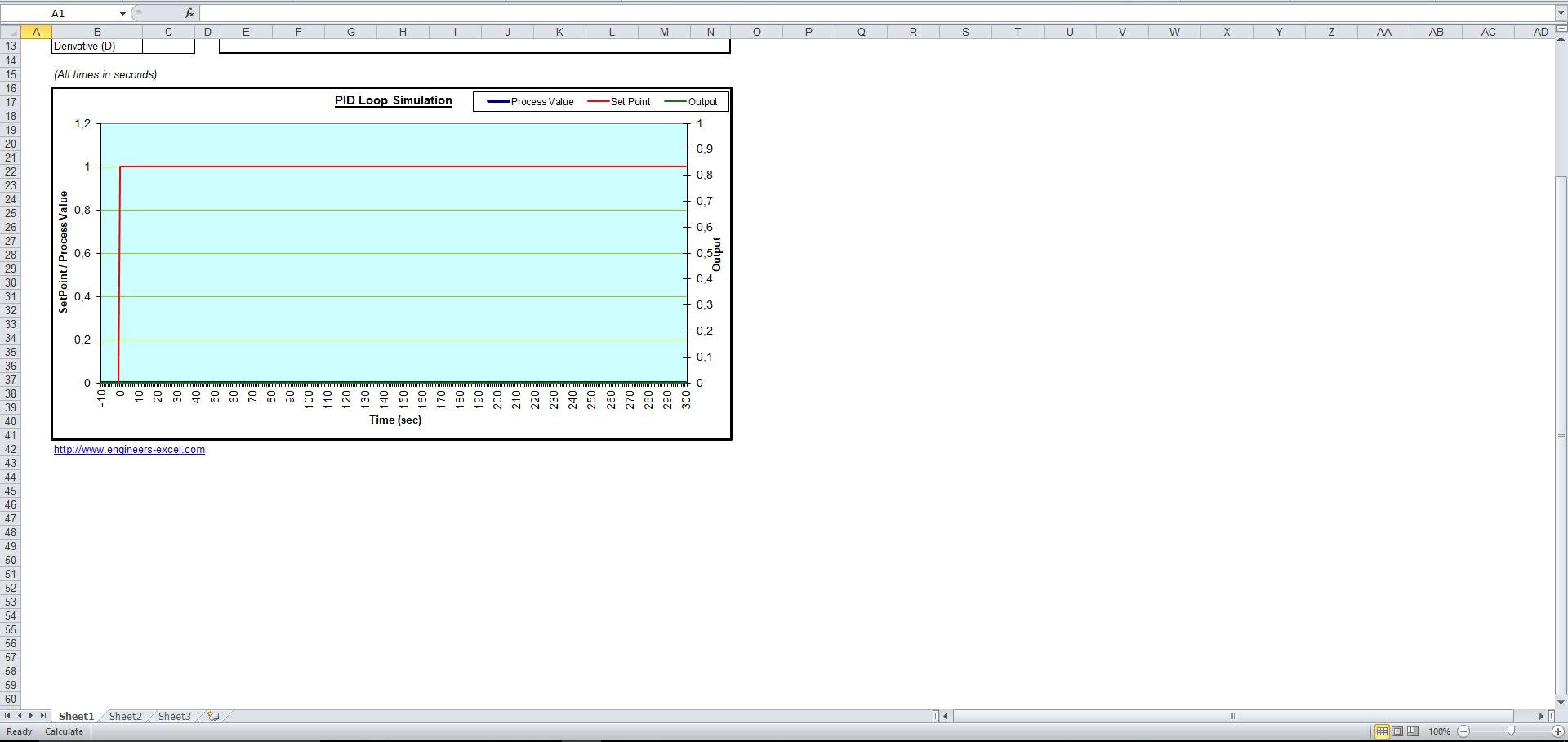 Pid Loop Tuning Spreadsheet In Pid Loop Simulator Spreadsheet  Eloquens