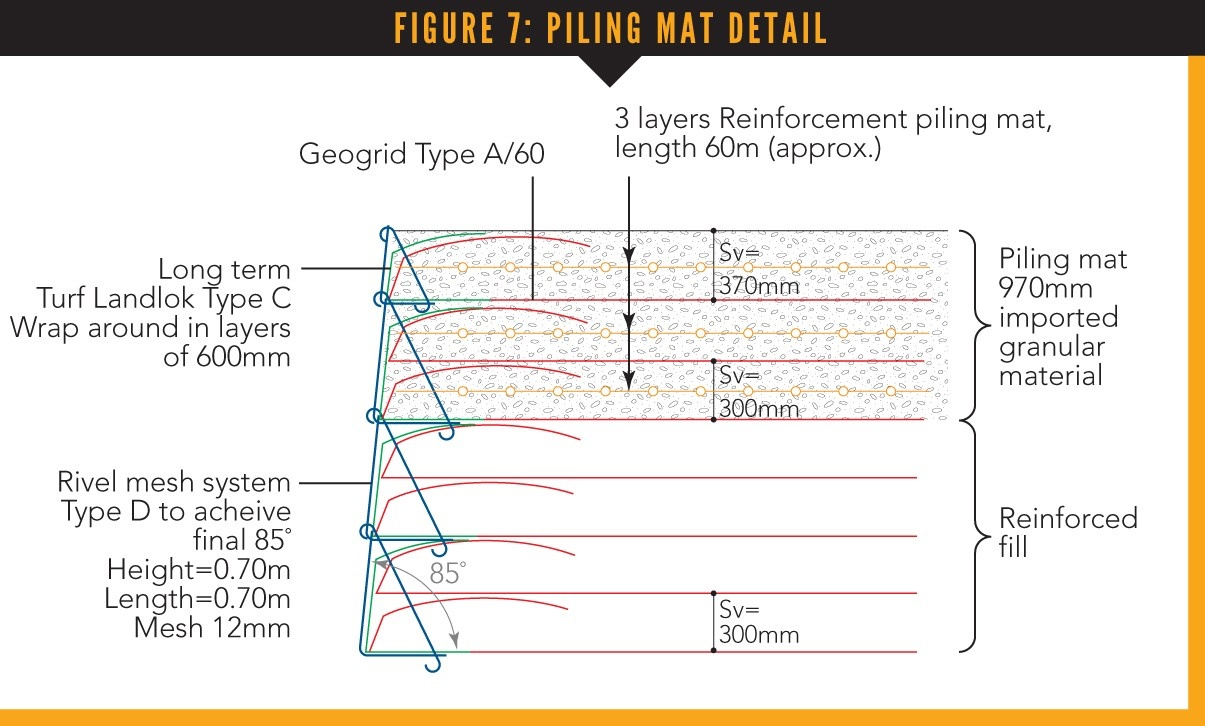 Piling Mat Design Spreadsheet Pertaining To Technical Paper: Construction Of A Reinforced Soil Wall For A