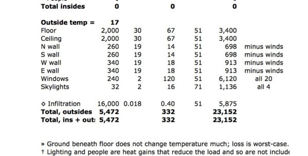 Pipe Heat Loss Spreadsheet In Example Of Heat Exchanger Calculations Spreadsheet Loss Heating And