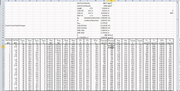 Pipe Heat Loss Spreadsheet Regarding Example Of Heat Exchanger Calculations Spreadsheet Loss Heating And