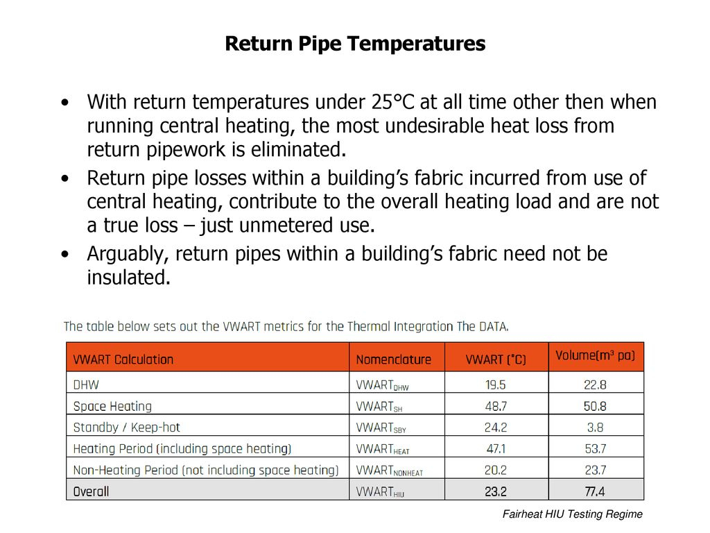 Pipe Heat Loss Spreadsheet With Regard To Heat Network Efficiency  Ppt Download