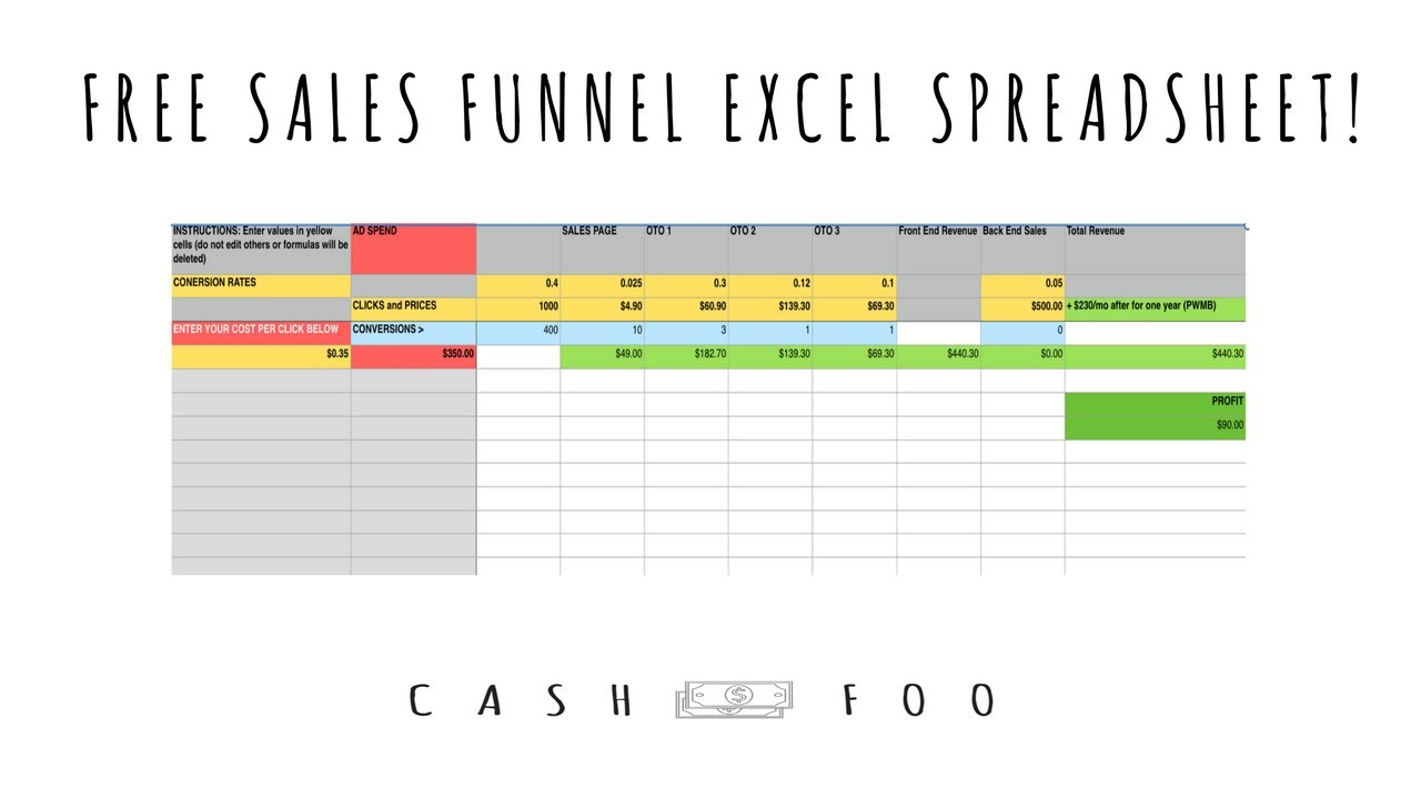 Pipeline Excel Spreadsheet Pertaining To Sales Pipeline Template Excel Sample Worksheets Best Simple Detailed