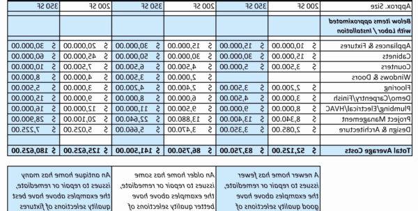 Piping Estimating Spreadsheet Regarding Piping Takeoff Spreadsheet Elegant Plumbing Material Spreadsheet