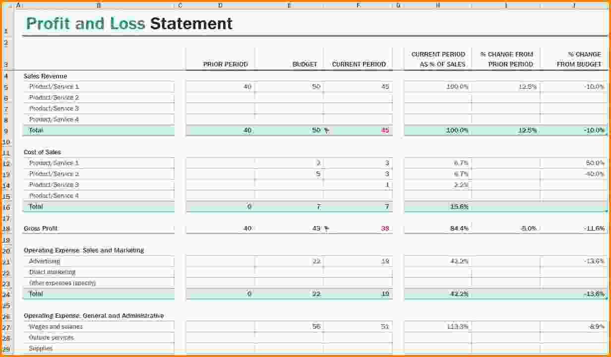 P&l Spreadsheet Pertaining To Profit And Loss Template Uk Pl Spreadsheet Template Spreadsheet