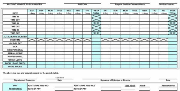 P&l Spreadsheet Throughout Pl Spreadsheet Template And Profit Profit And Loss Spreadsheet And P&l Spreadsheet Google Spreadsheet