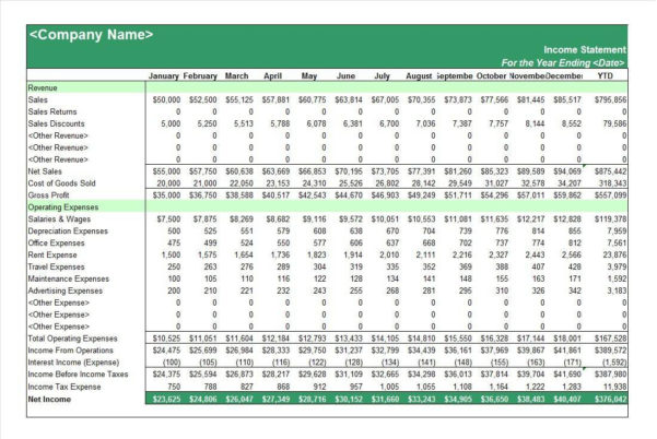 P&l Spreadsheet With 35  Profit And Loss Statement Templates  Forms