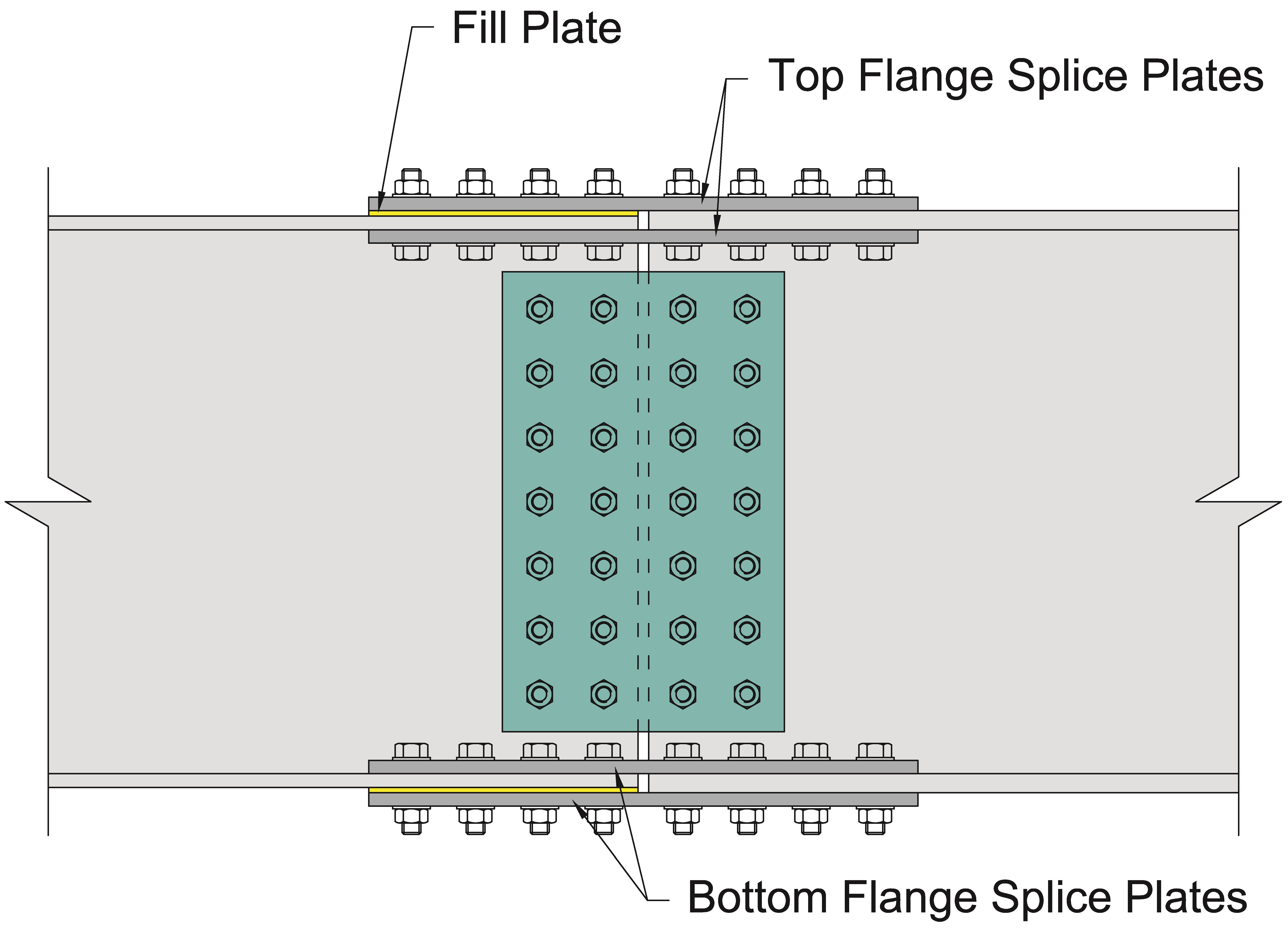 Plate Girder Design Spreadsheet Regarding Nsba Splice  American Institute Of Steel Construction