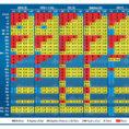 Poker Odds Spreadsheet intended for 1 Poker Odds Calculator Online 2019  Easy, Fast  Free!