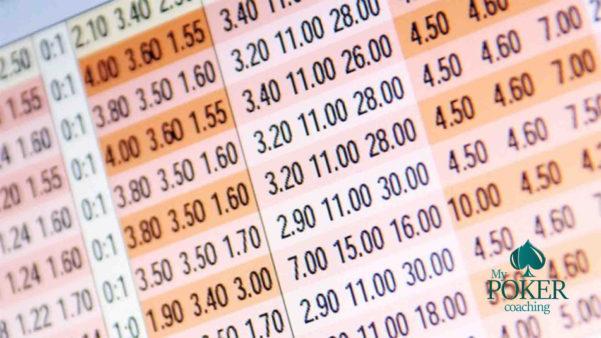 Poker Odds Spreadsheet Regarding Poker Cheat Sheet  Printable Poker Odds And Poker Hands Cheat Sheet!