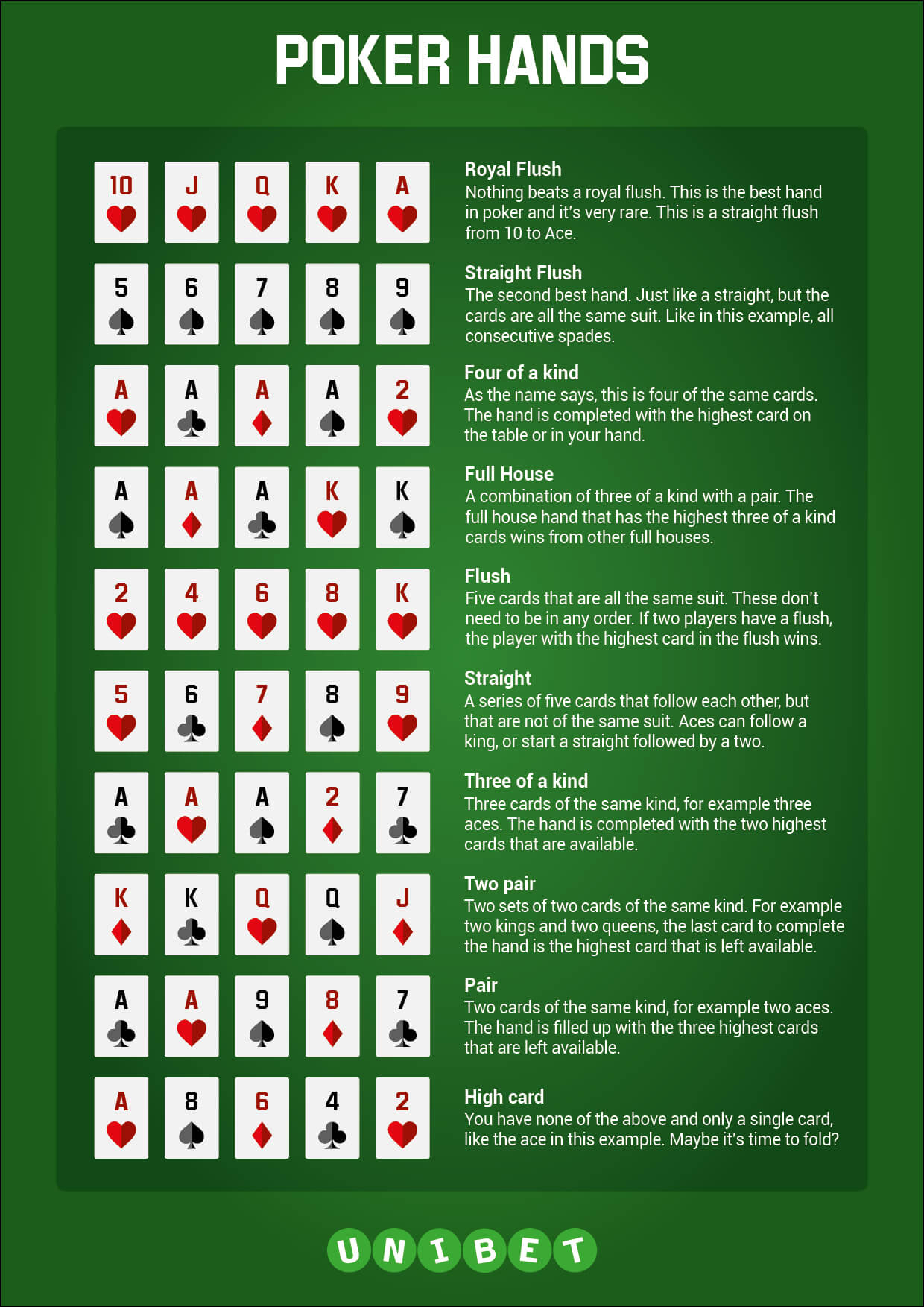 Poker Records Spreadsheet In Poker Hand Rankings And Downloadable Cheat Sheet