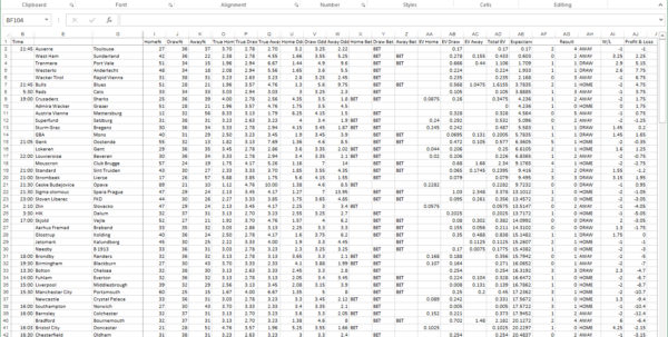 Poker Records Spreadsheet Pertaining To Poker Records Spreadsheet 2018 Rocket League Spreadsheet Free