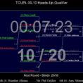 Poker Tournament Formula Spreadsheet For Dr. Neau's Tournament Manager