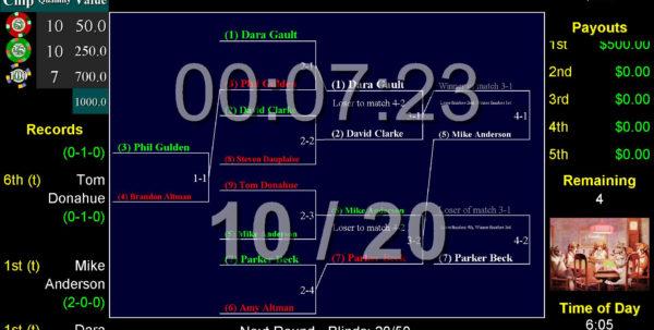 Poker Tournament Formula Spreadsheet For Dr. Neau's Tournament Manager Poker Tournament Formula Spreadsheet Printable Spreadsheet