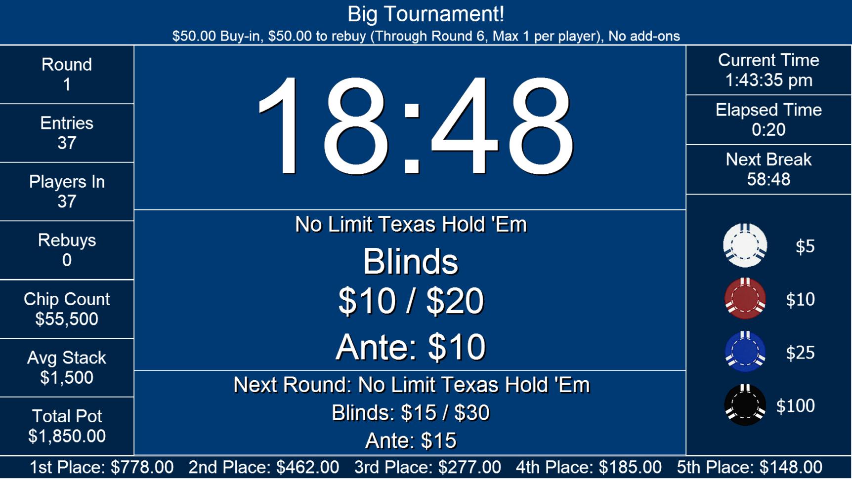 Poker Tournament Formula Spreadsheet Inside The Tournament Director