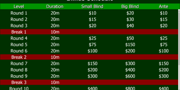 Poker Tournament Formula Spreadsheet Intended For The Tournament Director