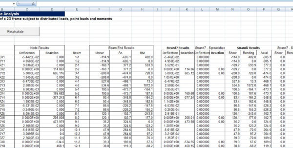 Portal Frame Design Spreadsheet Intended For Frame Analysis With Excel – 7; Shear Deflections And Support