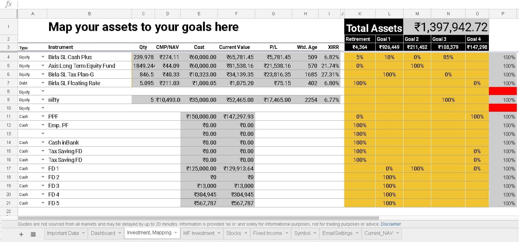 Portfolio Rebalancing Excel Spreadsheet Inside Google Spreadsheet Portfolio Tracker For Stocks And Mutual Funds