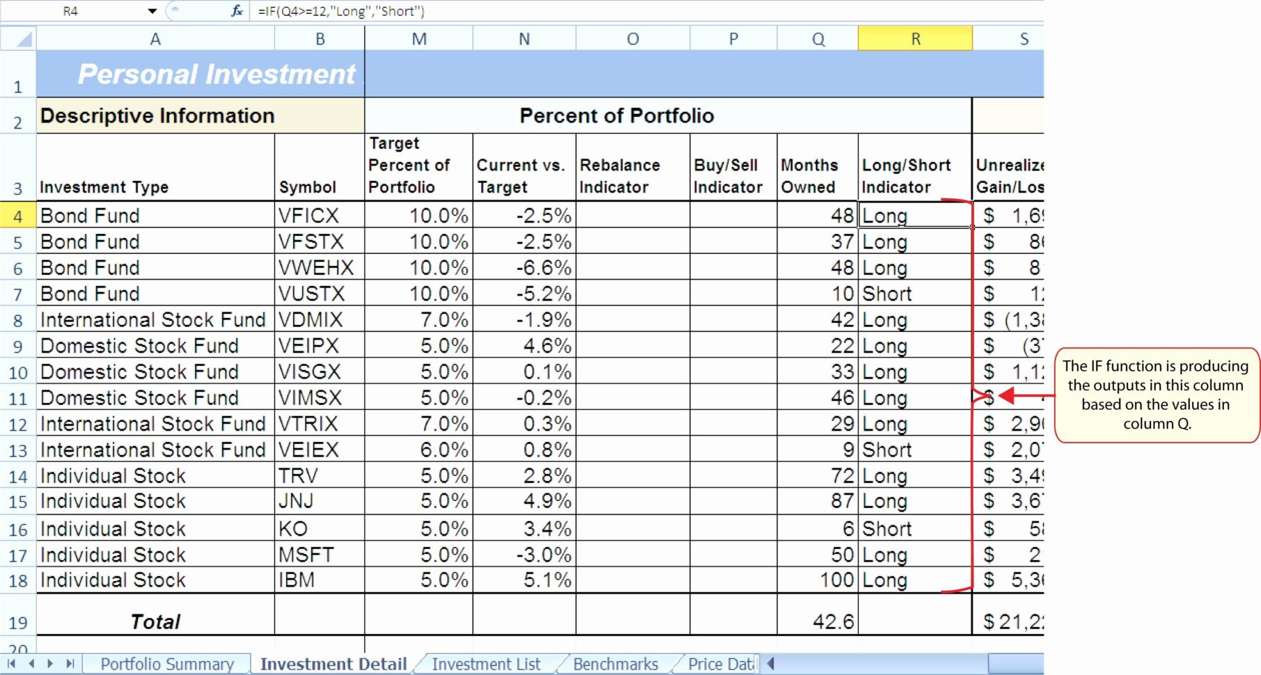 Portfolio Rebalancing Spreadsheet Pertaining To Sample Portfolio Investment New Sample Stock Portfolio Spreadsheet