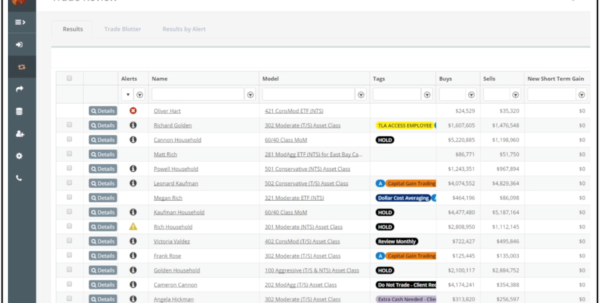 Portfolio Rebalancing Spreadsheet With Regard To Comparing The Best Portfolio Rebalancing Software Tools