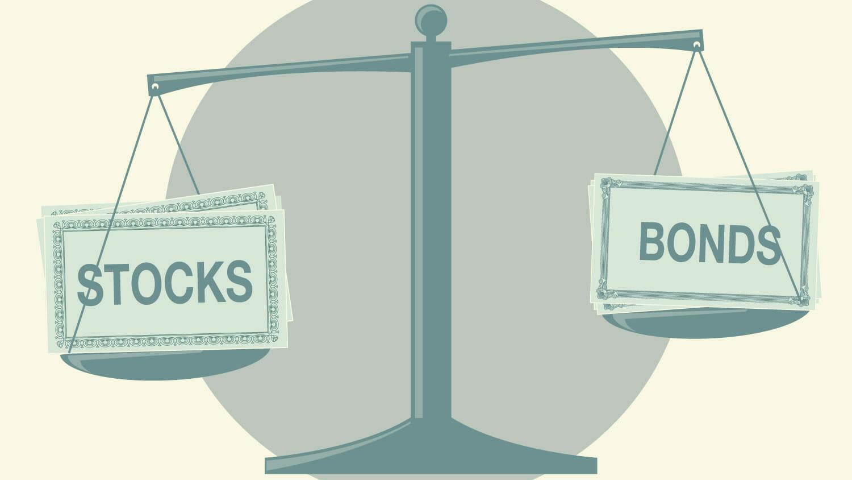 Portfolio Rebalancing Spreadsheet Within How To Rebalance Your Portfolio In 3 Easy Steps
