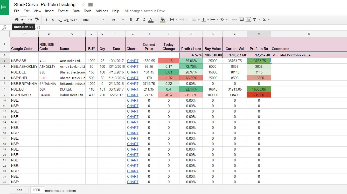 Portfolio Spreadsheet For Portfolio Tracking Using Google Spreadsheet   Stock Curves