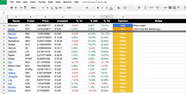 Portfolio Spreadsheet With Cryptocurrency Investment Tracking Spreadsheet Google Stock
