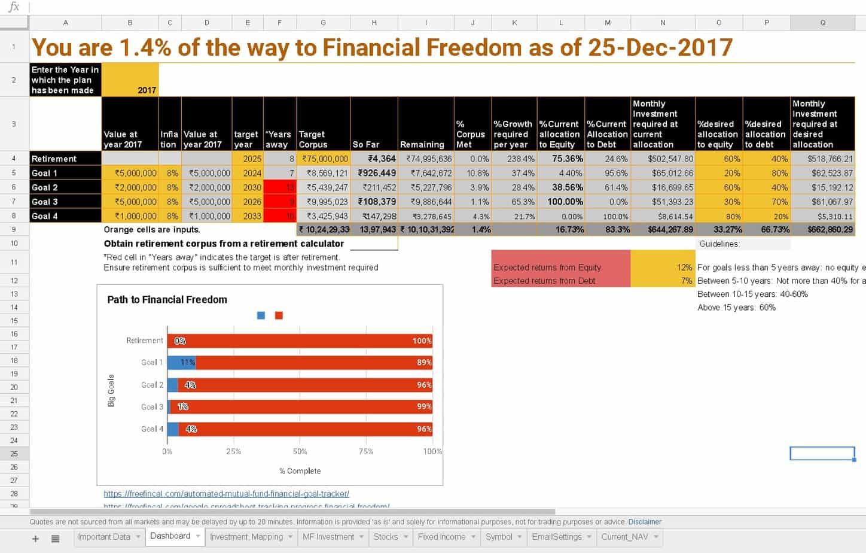 Portfolio Spreadsheet With Regard To Google Spreadsheet Portfolio Tracker For Stocks And Mutual Funds
