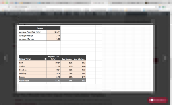 Pour Cost Spreadsheet Within Bar Tools: Liquor Price Calculator Spreadsheet