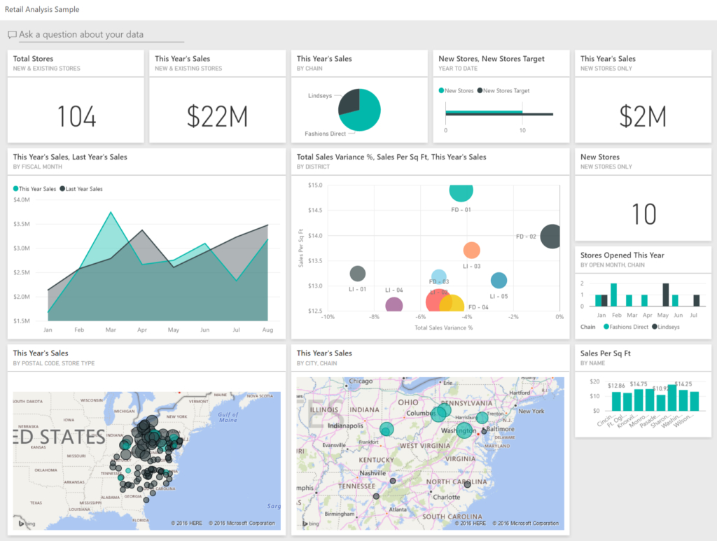 Power Analysis Excel Spreadsheet Throughout Excel Reports Examples And Retail Analysis Sample For Power Bi Take