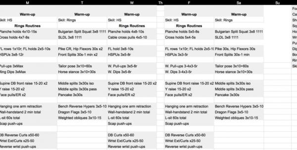 Powerlifting Program Spreadsheet With Powerlifting Program Spreadsheet Routine Programprogramming