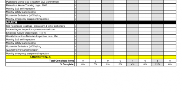 Ppe Inventory Spreadsheet For Best Photos Of Excel Inspection Template Home Checklist Safety