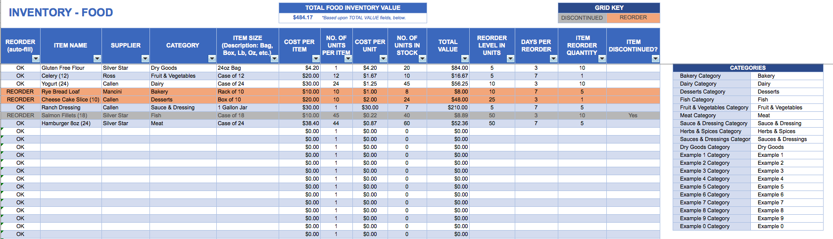Ppe Inventory Spreadsheet Inside Ppe Tracking Spreadsheet Food Inventory  Emergentreport