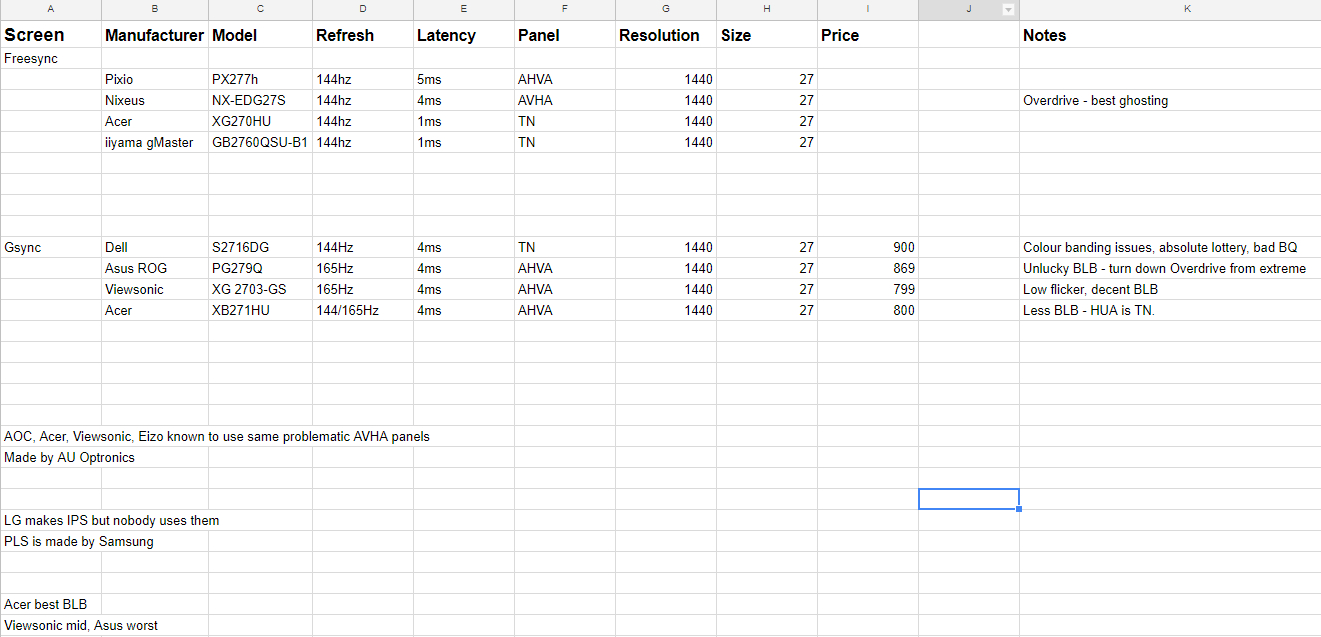Ppi Claims Calculator Spreadsheet With Regard To Spreadsheet Of The 27' 144Hz 1440P Market  Opinions? : Monitors