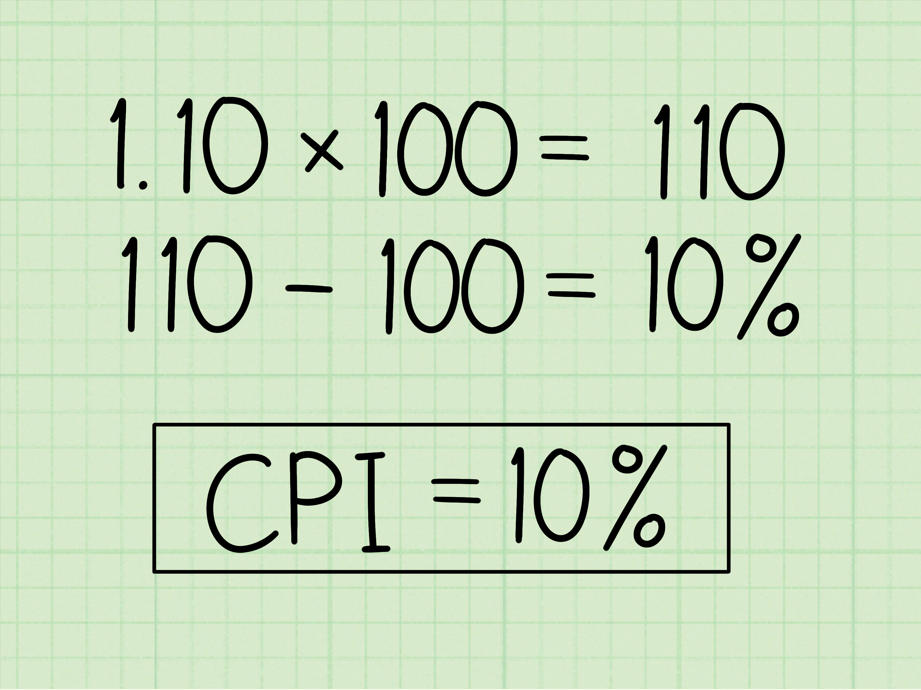 Ppi Interest Calculator Spreadsheet Pertaining To 2 Easy Ways To Calculate Cpi With Pictures  Wikihow