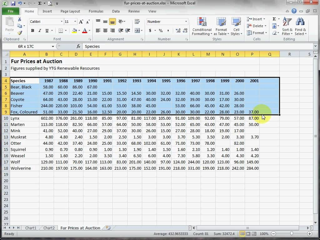 Practice Excel Spreadsheet Throughout Maxresdefault Stunning Practice Excel Spreadsheet  Resourcesaver