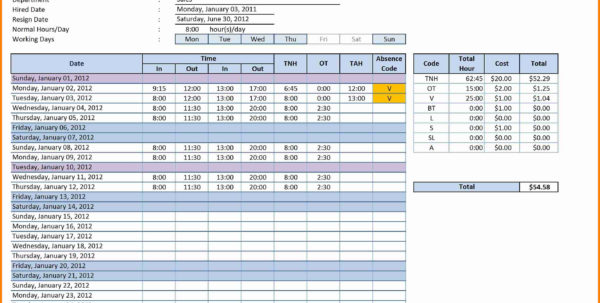 Practice Excel Spreadsheets In Sample Excel Worksheets Microsoft Worksheet Examples Free