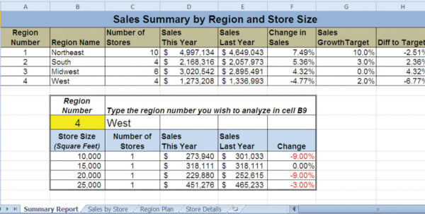 Practice Excel Spreadsheets Regarding Excel Spreadsheet Practice Test  Homebiz4U2Profit