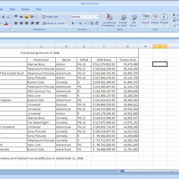 Practice Excel Spreadsheets With 28  [ Practice Excel Spreadsheet ]  Excel Practice Worksheets