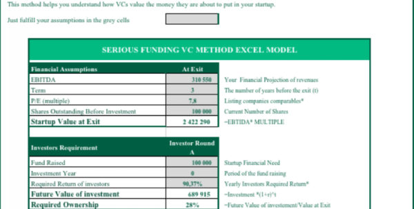 Pre And Post Money Valuation Spreadsheet Intended For Startup Valuation Vc Method Excel Spreadsheet  Eloquens