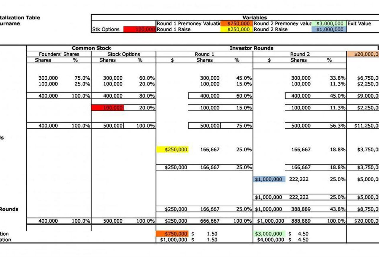 pre and post money valuation spreadsheet google spreadshee. Black Bedroom Furniture Sets. Home Design Ideas