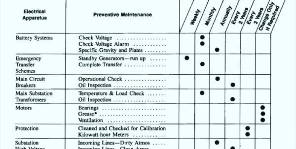 Preventive Maintenance Spreadsheet Template Pertaining To Preventive Maintenance Spreadsheet Template With Spreadsheet