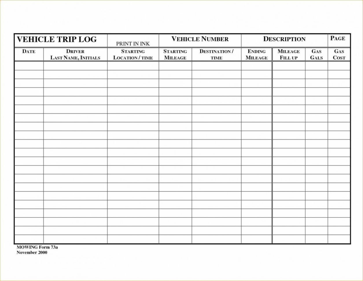 Preventive Maintenance Spreadsheet Template With Regard To 023 Service Request Template Excel Preventive Maintenance