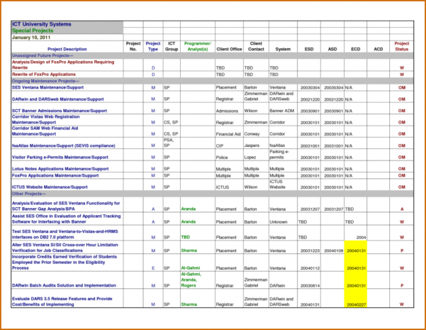 Printable Excel Spreadsheet With Sample Of Excel Worksheet Project Management Report Template And