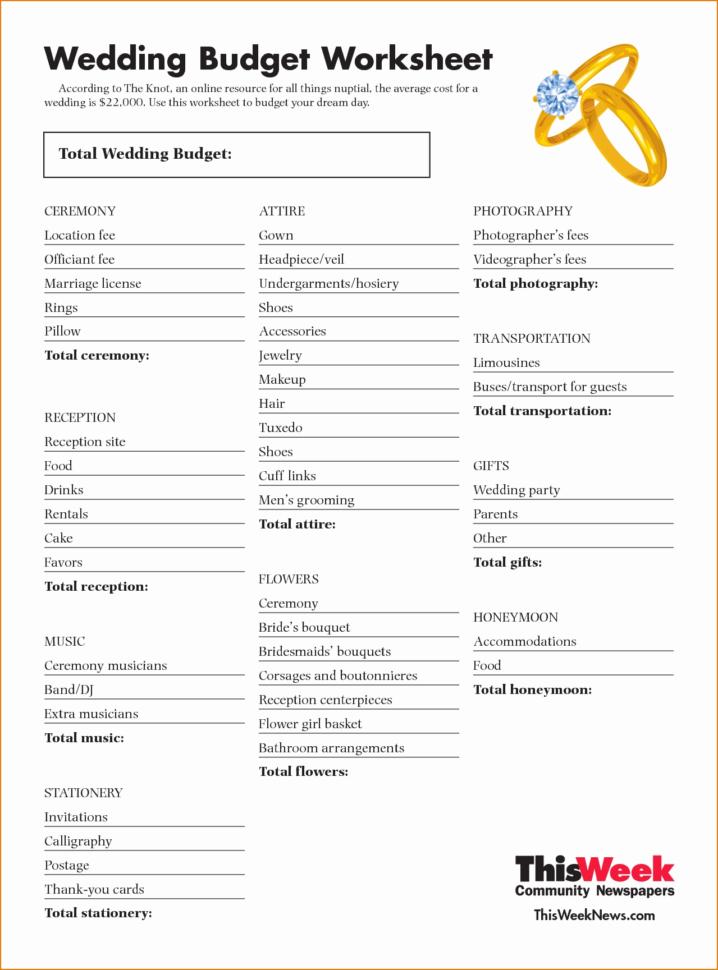 Printable Wedding Budget Spreadsheet Pertaining To Printable Weddingt Spreadsheet Luxury Endearing Lovely Bud Worksheet