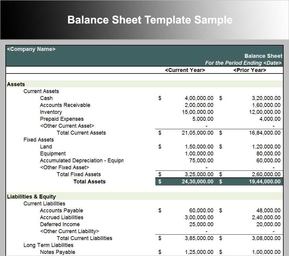 Pro Forma Spreadsheet in Download Balance Sheet Template ...