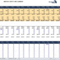 Pro Forma Spreadsheet with regard to Pro Forma Spreadsheet Wedding Budget Spreadsheet Dave Ramsey Budget