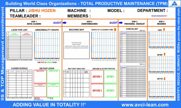 Procurement Savings Spreadsheet In Procurement Tracking Spreadsheet Example Performance Board Template